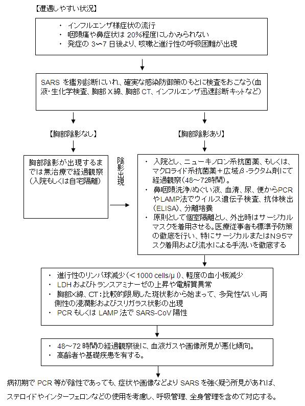 chart_20091113015444