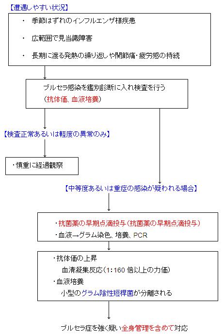 chart_20091113015531
