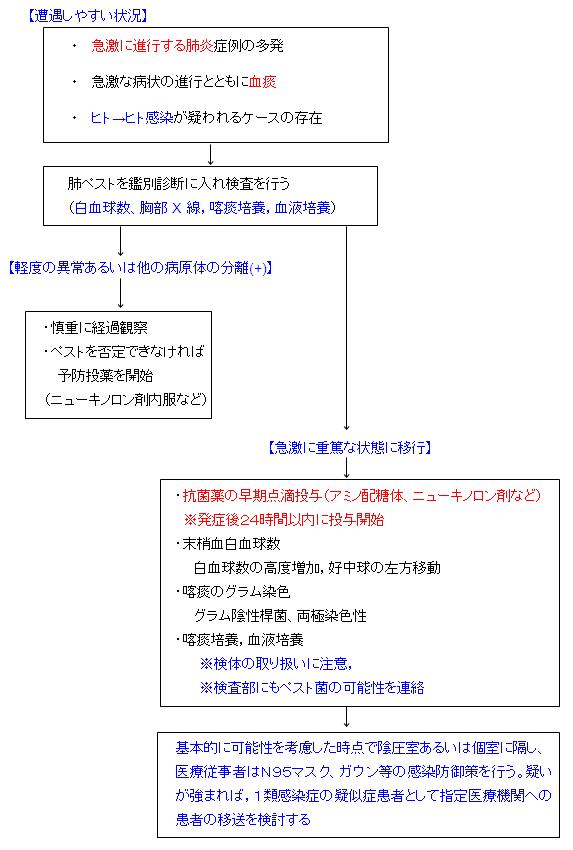 chart_20091113015621