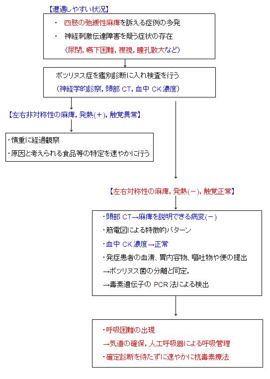 chart_20091113015745