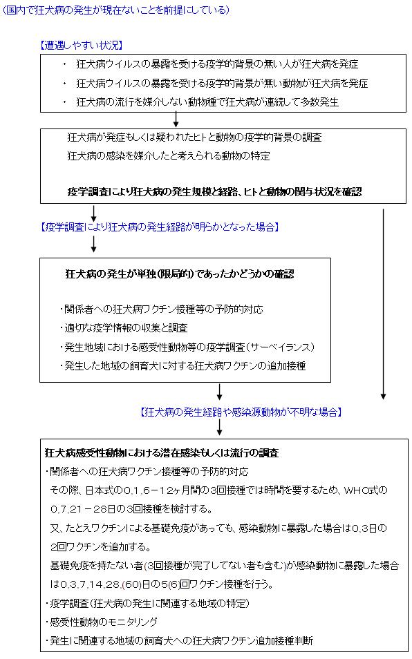 chart_20091113015928