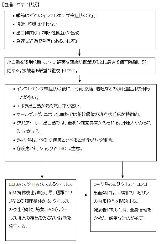 chart_20091113020057
