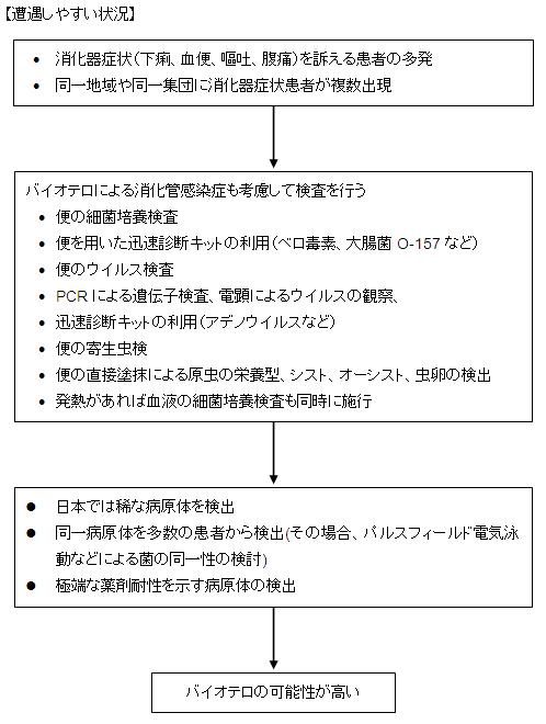 chart_20091113020210