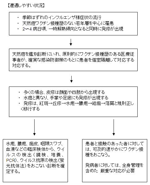 chart_20091113020337