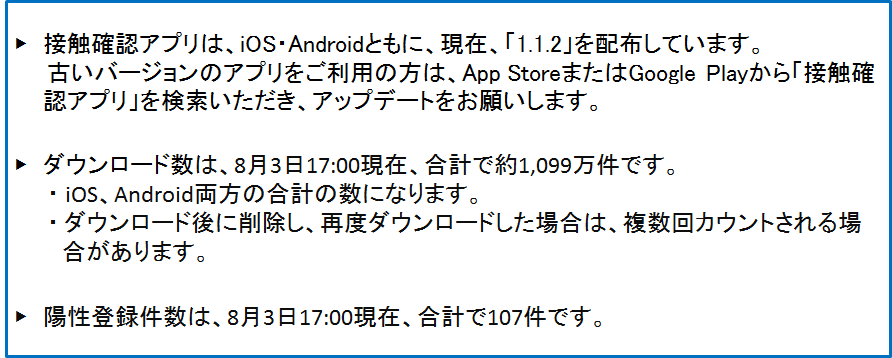 ダウンロード cocoa アプリ