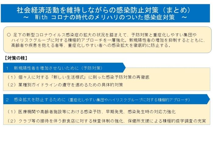 における コロナ 時 業務 新型 症 発生 感染 介護 継続 の 所 事業 ウイルス ガイドライン 施設